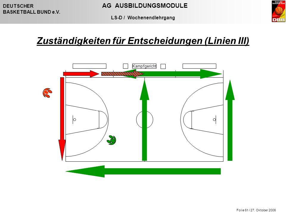 Folie 61 / 27. Oktober 2006 DEUTSCHER AG AUSBILDUNGSMODULE BASKETBALL BUND e.V. LS-D / Wochenendlehrgang Zuständigkeiten für Entscheidungen (Linien II