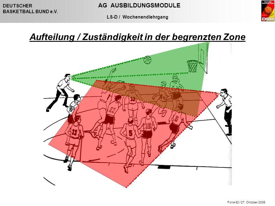 Folie 62 / 27. Oktober 2006 DEUTSCHER AG AUSBILDUNGSMODULE BASKETBALL BUND e.V. LS-D / Wochenendlehrgang Aufteilung / Zuständigkeit in der begrenzten