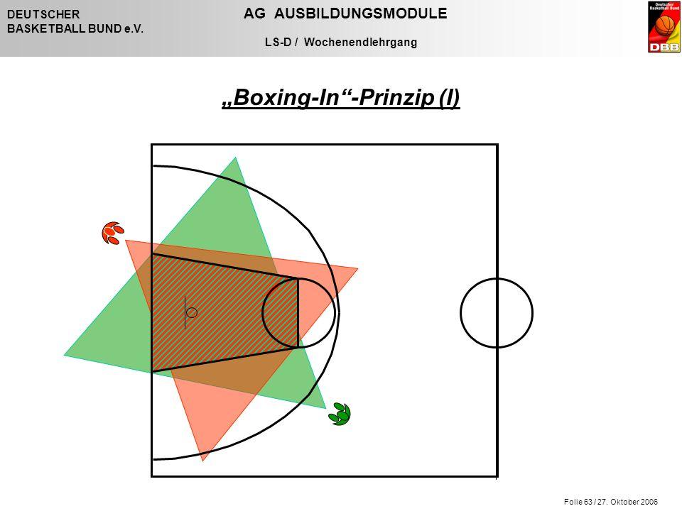 """Folie 63 / 27. Oktober 2006 DEUTSCHER AG AUSBILDUNGSMODULE BASKETBALL BUND e.V. LS-D / Wochenendlehrgang """"Boxing-In""""-Prinzip (I)"""