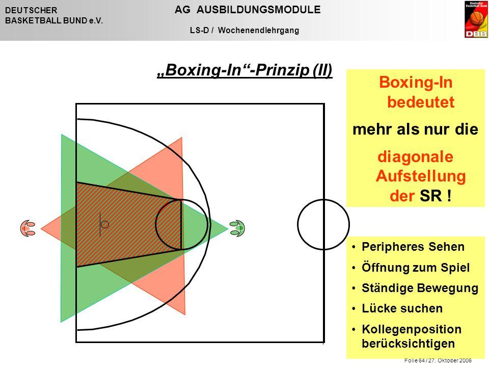 """Folie 64 / 27. Oktober 2006 DEUTSCHER AG AUSBILDUNGSMODULE BASKETBALL BUND e.V. LS-D / Wochenendlehrgang """"Boxing-In""""-Prinzip (II) Boxing-In bedeutet m"""