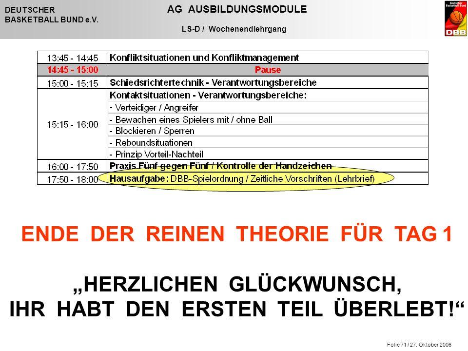 """Folie 71 / 27. Oktober 2006 DEUTSCHER AG AUSBILDUNGSMODULE BASKETBALL BUND e.V. LS-D / Wochenendlehrgang ENDE DER REINEN THEORIE FÜR TAG 1 """"HERZLICHEN"""