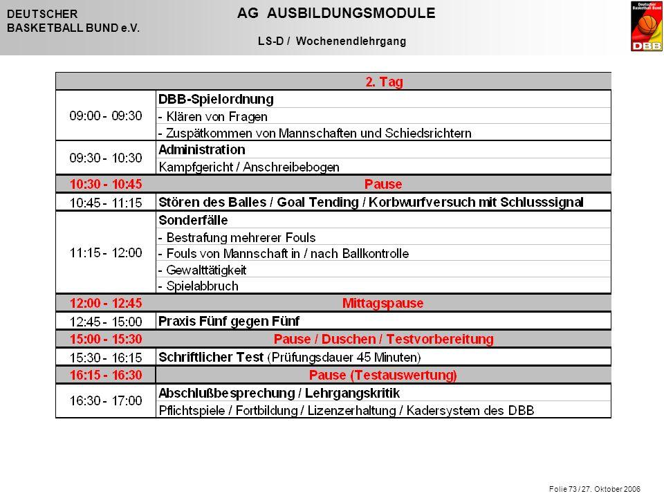 Folie 73 / 27. Oktober 2006 DEUTSCHER AG AUSBILDUNGSMODULE BASKETBALL BUND e.V. LS-D / Wochenendlehrgang