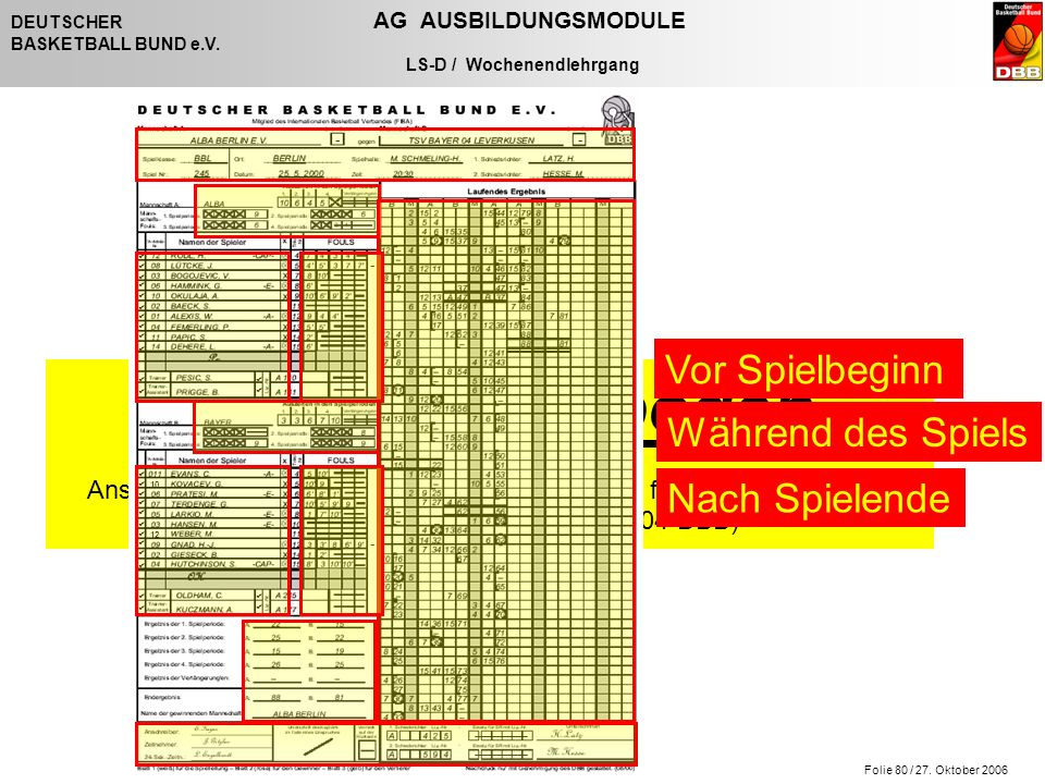 Folie 80 / 27. Oktober 2006 DEUTSCHER AG AUSBILDUNGSMODULE BASKETBALL BUND e.V.