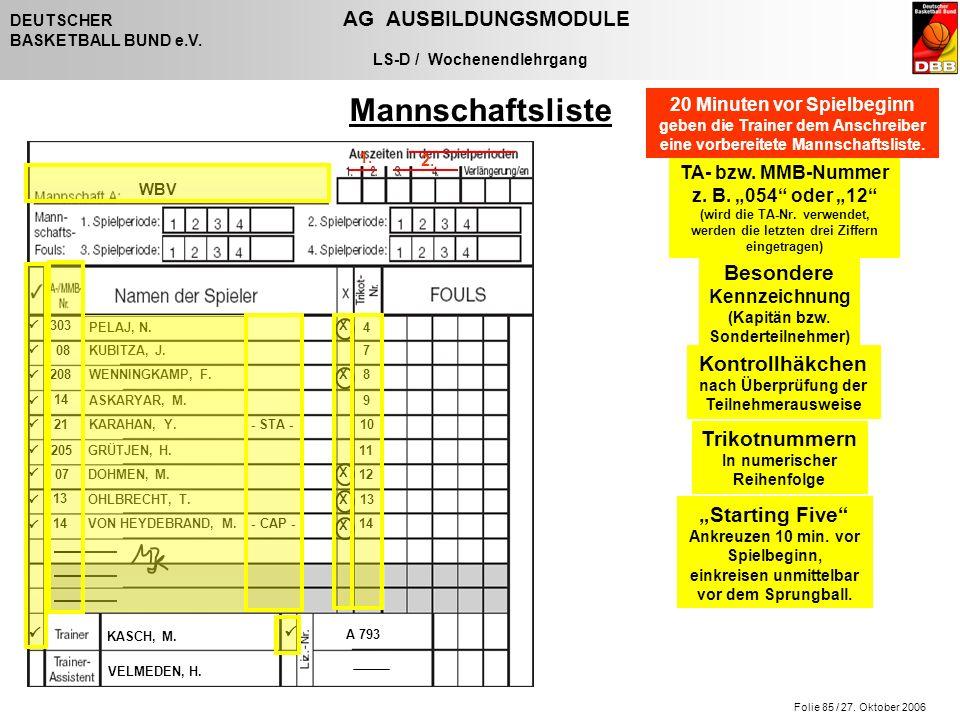 Folie 85 / 27. Oktober 2006 DEUTSCHER AG AUSBILDUNGSMODULE BASKETBALL BUND e.V. LS-D / Wochenendlehrgang WBV 303 PELAJ, N.4 08 KUBITZA, J.7 208WENNING