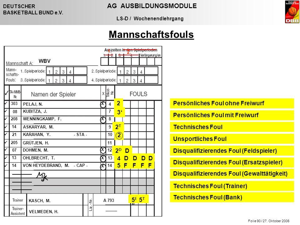 Folie 90 / 27. Oktober 2006 DEUTSCHER AG AUSBILDUNGSMODULE BASKETBALL BUND e.V.