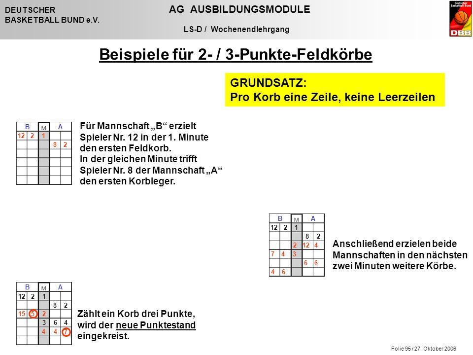 """Folie 95 / 27. Oktober 2006 DEUTSCHER AG AUSBILDUNGSMODULE BASKETBALL BUND e.V. LS-D / Wochenendlehrgang B A Für Mannschaft """"B"""" erzielt Spieler Nr. 12"""