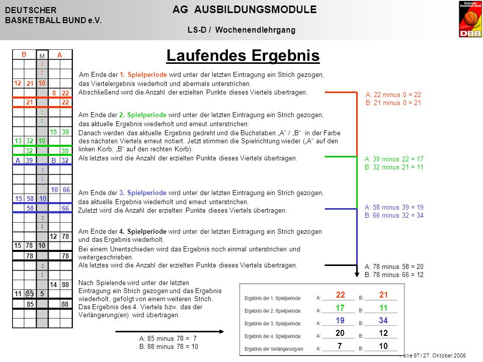 Folie 97 / 27. Oktober 2006 DEUTSCHER AG AUSBILDUNGSMODULE BASKETBALL BUND e.V.
