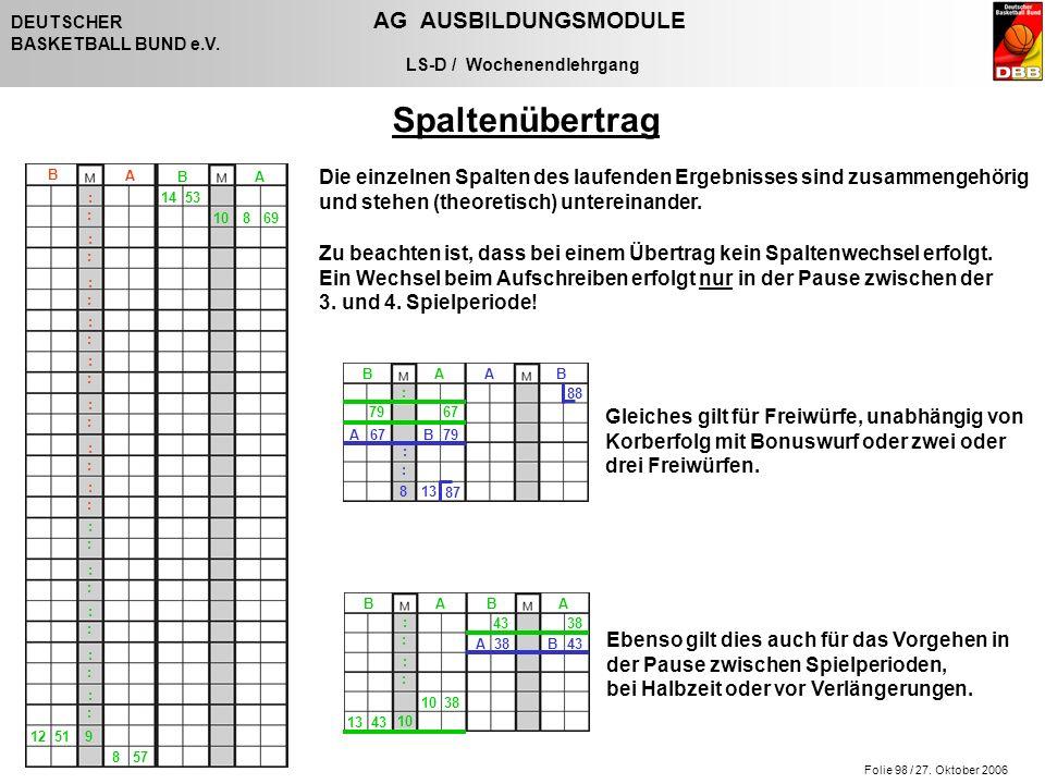 Folie 98 / 27. Oktober 2006 DEUTSCHER AG AUSBILDUNGSMODULE BASKETBALL BUND e.V.