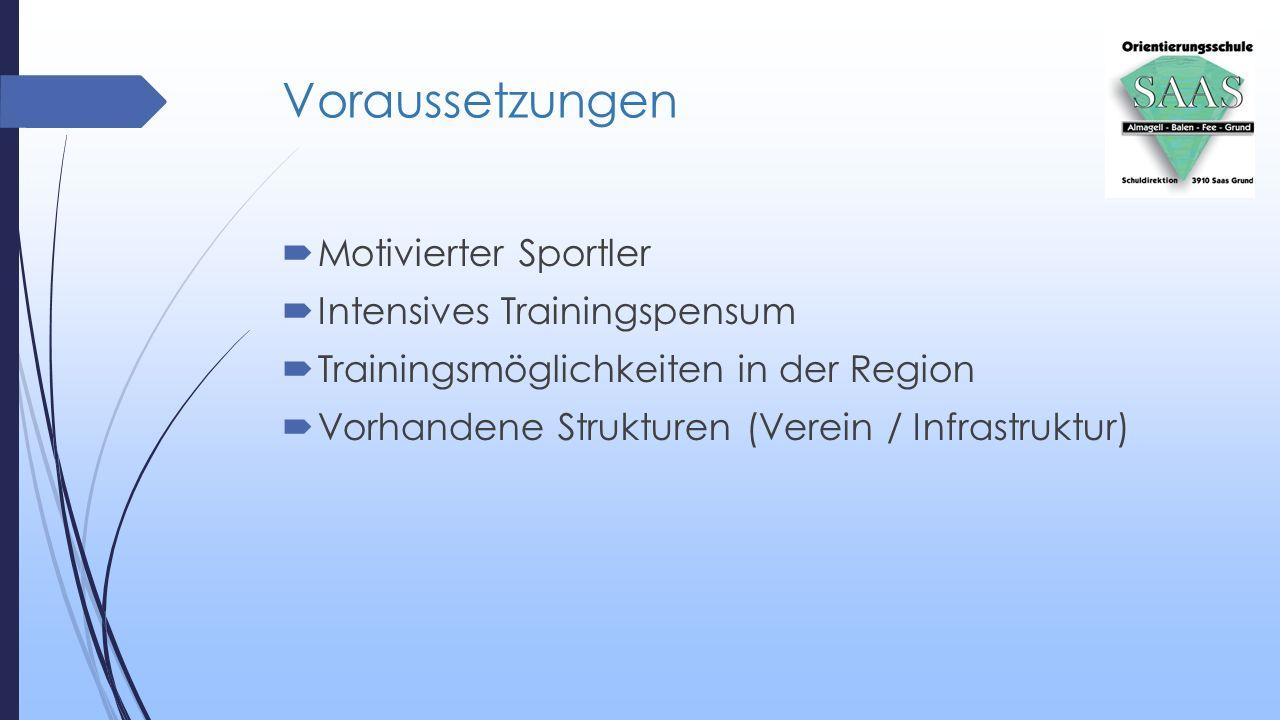 Voraussetzungen  Motivierter Sportler  Intensives Trainingspensum  Trainingsmöglichkeiten in der Region  Vorhandene Strukturen (Verein / Infrastru
