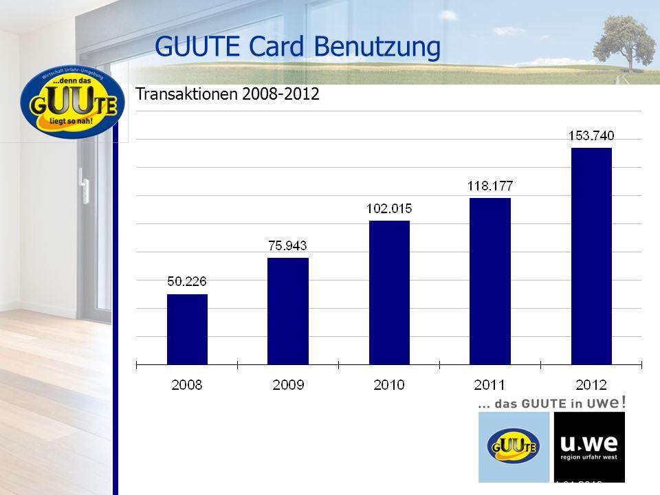GUUTE Card Benutzung 31.01.2013 Transaktionen 2008-2012