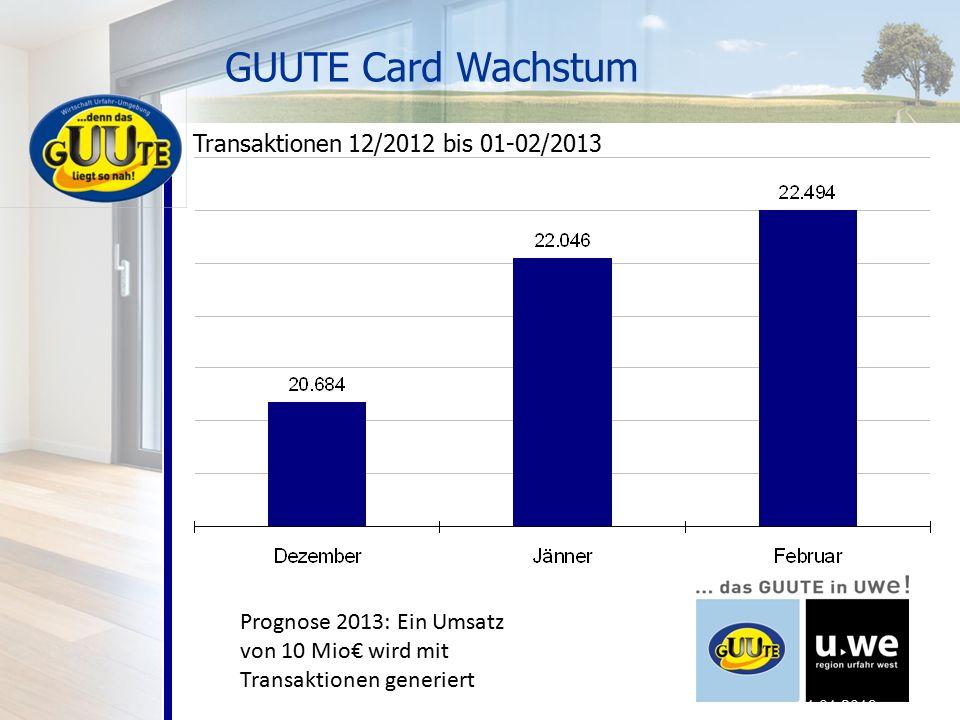 GUUTE Card Wachstum 31.01.2013 Transaktionen 12/2012 bis 01-02/2013 Prognose 2013: Ein Umsatz von 10 Mio€ wird mit Transaktionen generiert