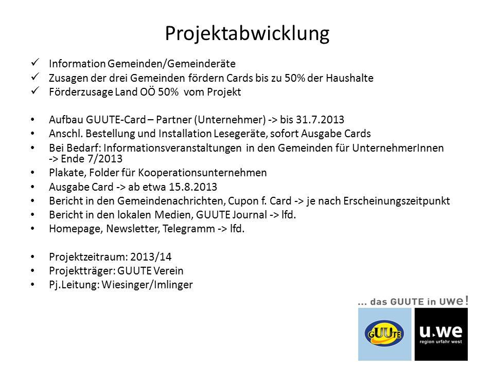 Kosten für die GUUTE Card Partner Reguläre KostenKosten mit Förderung Terminal € 40.-/Monat20.-/Monat (1.Jahr) Installation/Schulung € 150.-0.- Cards: - GRA 50% von 1900 Haushalten - EBG 50% von 800 HH - LBG 300 Cards (Einzelcards € 1,66) Organisation € 4.000.-€ 0.- (keine Umlage) Marketing € 2.500.-€ 0.- (- -) GUUTE Mitglied neu € 70.-€ 0.- (€ 70.- einmalig) (Anmeldegebühr)