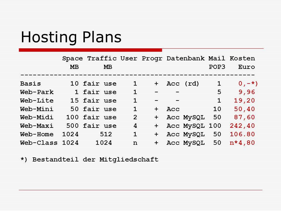 Hosting Plan WebspaceVerwaltung Virtueller Server Sub-Domäne Domänen-Alias DNS-Editor Plattenplatz Betriebssystem Sprache Oberfläche Ftp-User Frontpage-User File-Manager Secure Folder Statistik Fehlerseiten MIME-Editor DatenbankE-Mail Access MS-Sql MySql ODBC-Namen Datenbank-User Datenbank-Manager Mailbox/Speicherplatz Auto-Responder Webmail Catch All Adresse Forward, Alias Spamfilter, Virenscanner Mailing-Liste