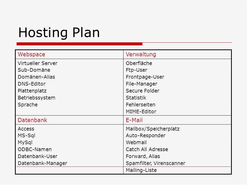 Virtueller Server  Jeder Hosting Plan stellt einen virtuellen Server zur Verfügung, d.h.
