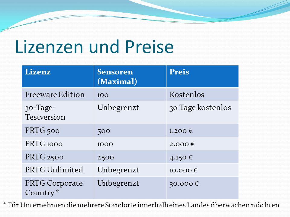 Lizenzen und Preise LizenzSensoren (Maximal) Preis Freeware Edition100Kostenlos 30-Tage- Testversion Unbegrenzt30 Tage kostenlos PRTG 5005001.200 € PR