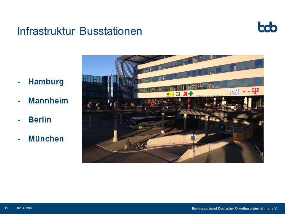 Infrastruktur Busstationen 02.06.201611 -Hamburg -Mannheim -Berlin -München