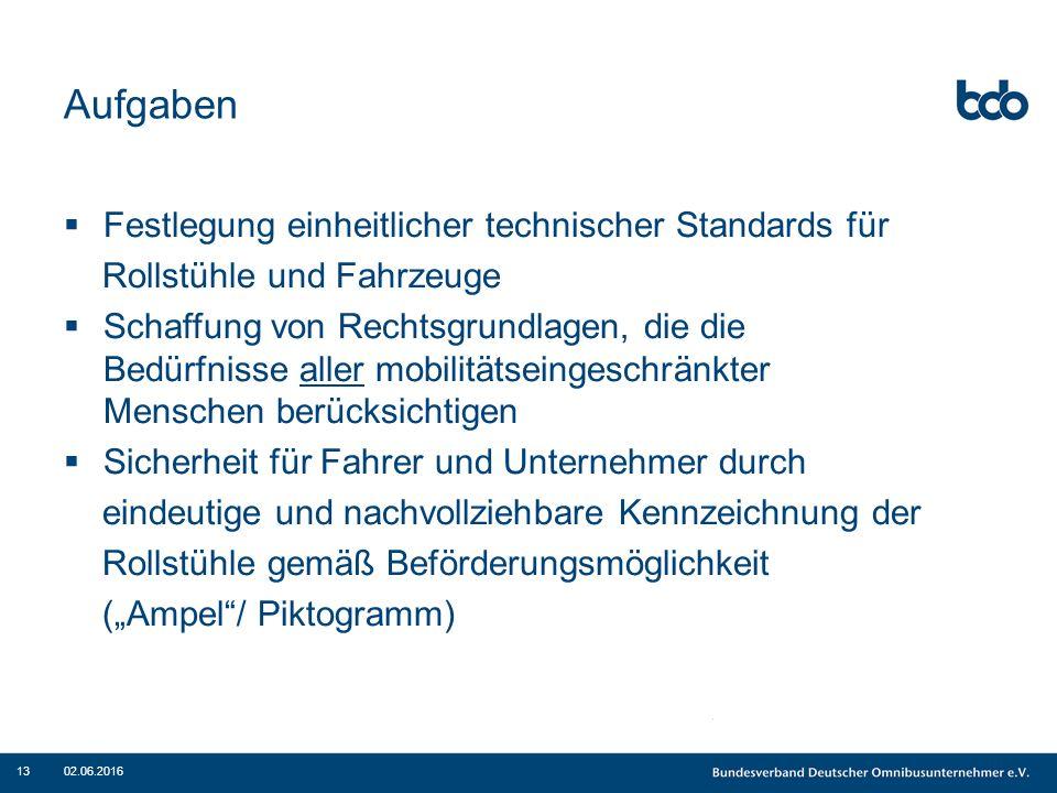 Aufgaben  Festlegung einheitlicher technischer Standards für Rollstühle und Fahrzeuge  Schaffung von Rechtsgrundlagen, die die Bedürfnisse aller mob