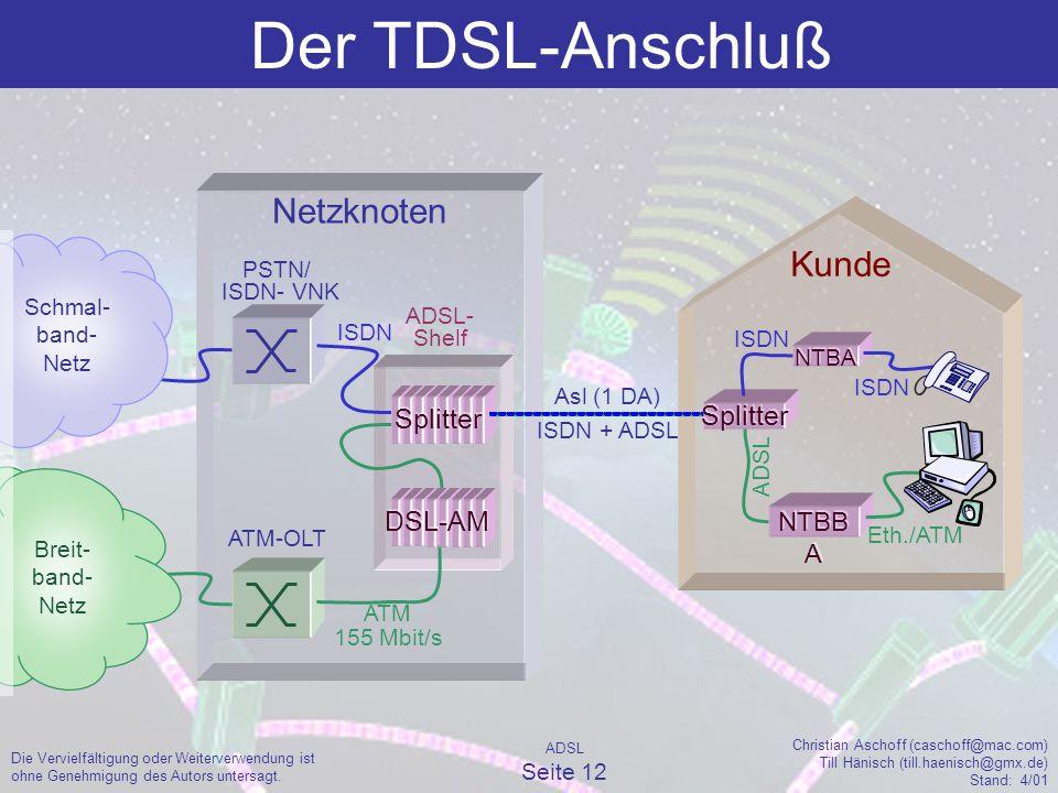 ADSL Seite 12 Christian Aschoff (caschoff@mac.com) Till Hänisch (till.haenisch@gmx.de) Stand: 4/01 Die Vervielfältigung oder Weiterverwendung ist ohne Genehmigung des Autors untersagt.