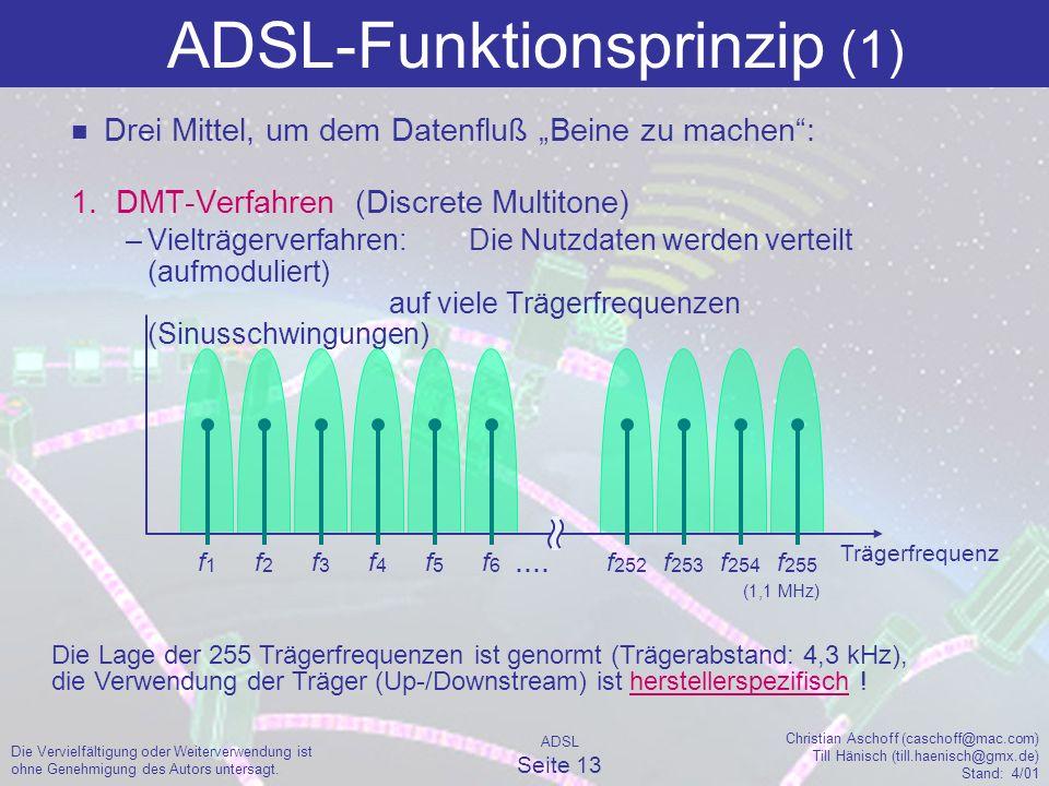 ADSL Seite 13 Christian Aschoff (caschoff@mac.com) Till Hänisch (till.haenisch@gmx.de) Stand: 4/01 Die Vervielfältigung oder Weiterverwendung ist ohne Genehmigung des Autors untersagt.