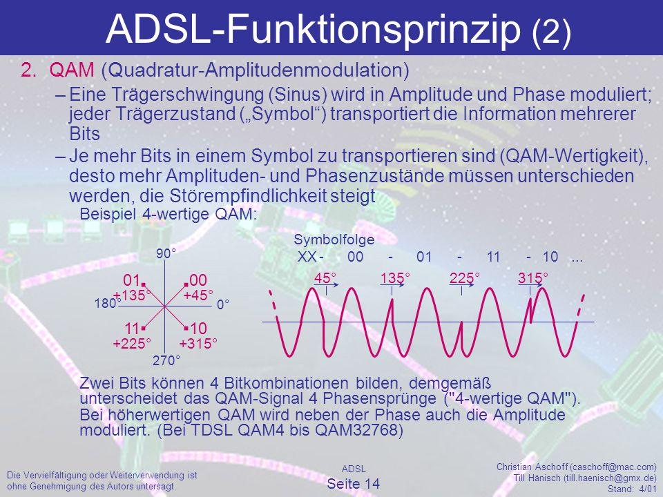 ADSL Seite 14 Christian Aschoff (caschoff@mac.com) Till Hänisch (till.haenisch@gmx.de) Stand: 4/01 Die Vervielfältigung oder Weiterverwendung ist ohne Genehmigung des Autors untersagt.