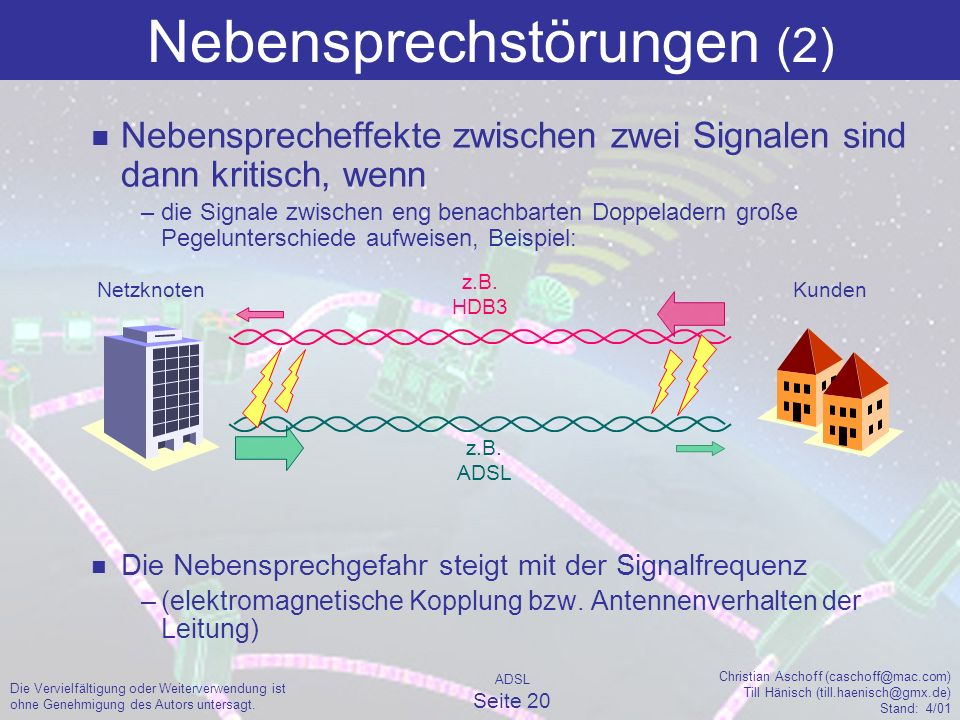ADSL Seite 20 Christian Aschoff (caschoff@mac.com) Till Hänisch (till.haenisch@gmx.de) Stand: 4/01 Die Vervielfältigung oder Weiterverwendung ist ohne Genehmigung des Autors untersagt.