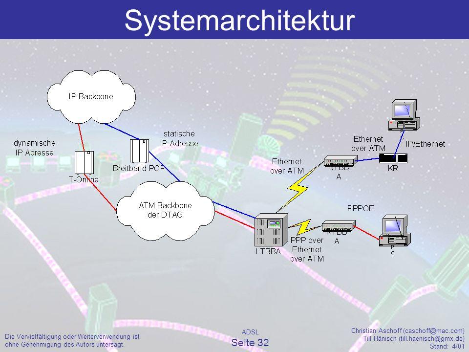 ADSL Seite 32 Christian Aschoff (caschoff@mac.com) Till Hänisch (till.haenisch@gmx.de) Stand: 4/01 Die Vervielfältigung oder Weiterverwendung ist ohne Genehmigung des Autors untersagt.