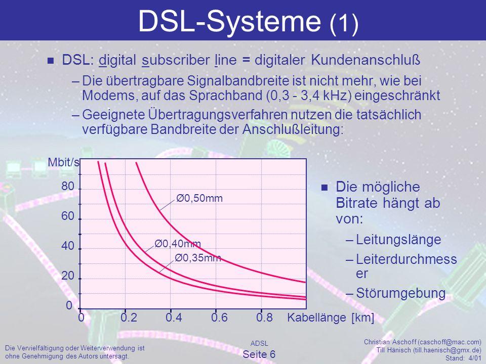 ADSL Seite 7 Christian Aschoff (caschoff@mac.com) Till Hänisch (till.haenisch@gmx.de) Stand: 4/01 Die Vervielfältigung oder Weiterverwendung ist ohne Genehmigung des Autors untersagt.