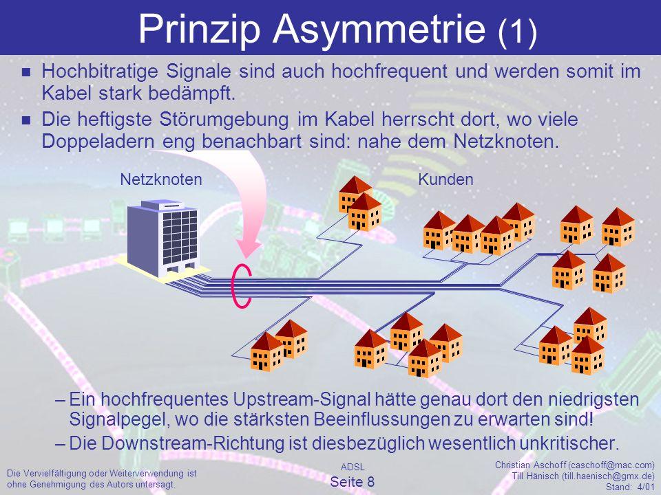 ADSL Seite 9 Christian Aschoff (caschoff@mac.com) Till Hänisch (till.haenisch@gmx.de) Stand: 4/01 Die Vervielfältigung oder Weiterverwendung ist ohne Genehmigung des Autors untersagt.