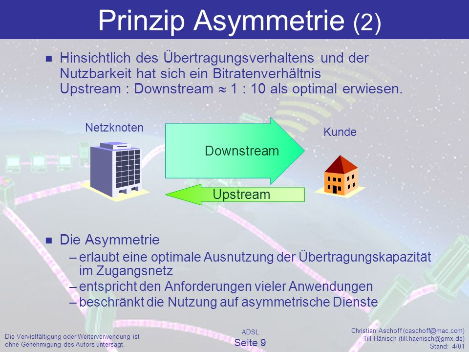 ADSL Seite 10 Christian Aschoff (caschoff@mac.com) Till Hänisch (till.haenisch@gmx.de) Stand: 4/01 Die Vervielfältigung oder Weiterverwendung ist ohne Genehmigung des Autors untersagt.