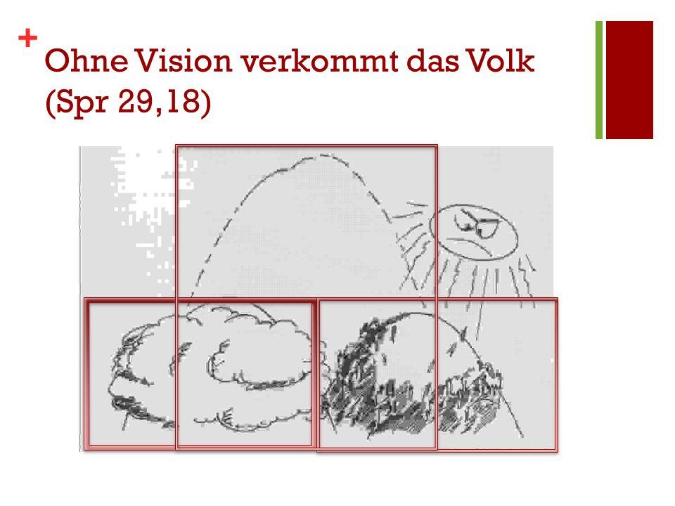 + Ohne Vision verkommt das Volk (Spr 29,18)