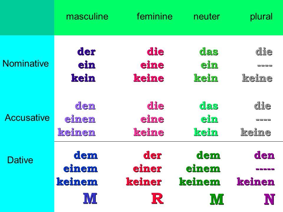 masculinefeminineneuterplural Nominative Accusative der ein kein der ein kein die eine keine die eine keine das ein kein das ein kein die ---- keine die ---- keine den einen keinen den einen keinen das ein kein das ein kein die eine keine die eine keine die ---- keine die ---- keine Dative dem einem keinem dem einem keinem der einer keiner der einer keiner dem einem keinem dem einem keinem den ----- keinen den ----- keinen M M R R M M N N