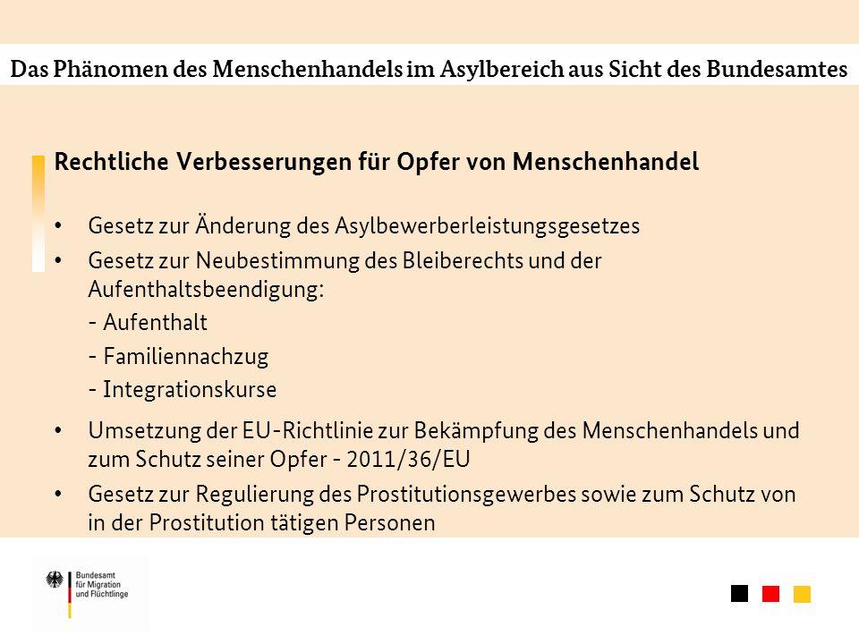 Rechtliche Verbesserungen für Opfer von Menschenhandel Gesetz zur Änderung des Asylbewerberleistungsgesetzes Gesetz zur Neubestimmung des Bleiberechts und der Aufenthaltsbeendigung: - Aufenthalt - Familiennachzug - Integrationskurse Umsetzung der EU-Richtlinie zur Bekämpfung des Menschenhandels und zum Schutz seiner Opfer - 2011/36/EU Gesetz zur Regulierung des Prostitutionsgewerbes sowie zum Schutz von in der Prostitution tätigen Personen