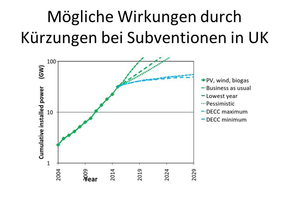 Mögliche Wirkungen durch Kürzungen bei Subventionen in UK