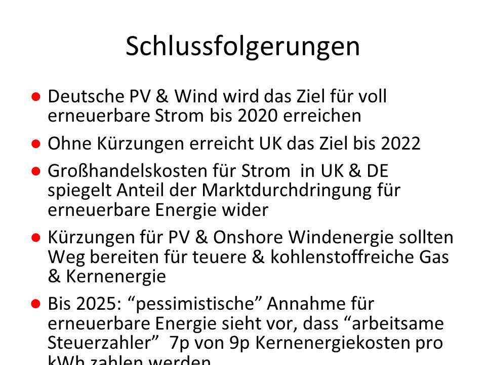 Schlussfolgerungen ●Deutsche PV & Wind wird das Ziel für voll erneuerbare Strom bis 2020 erreichen ●Ohne Kürzungen erreicht UK das Ziel bis 2022 ●Großhandelskosten für Strom in UK & DE spiegelt Anteil der Marktdurchdringung für erneuerbare Energie wider ●Kürzungen für PV & Onshore Windenergie sollten Weg bereiten für teuere & kohlenstoffreiche Gas & Kernenergie ● Bis 2025: pessimistische Annahme für erneuerbare Energie sieht vor, dass arbeitsame Steuerzahler 7p von 9p Kernenergiekosten pro kWh zahlen werden