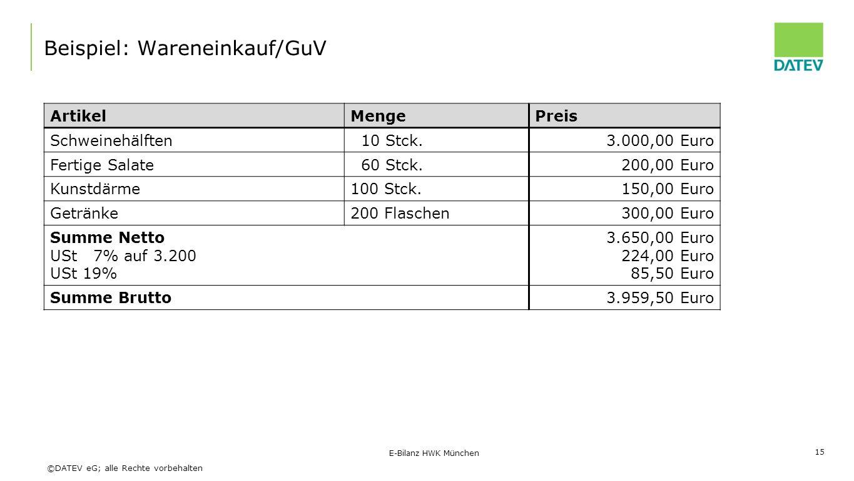 ©DATEV eG; alle Rechte vorbehalten Beispiel: Wareneinkauf/GuV ArtikelMengePreis Schweinehälften 10 Stck.3.000,00 Euro Fertige Salate 60 Stck.