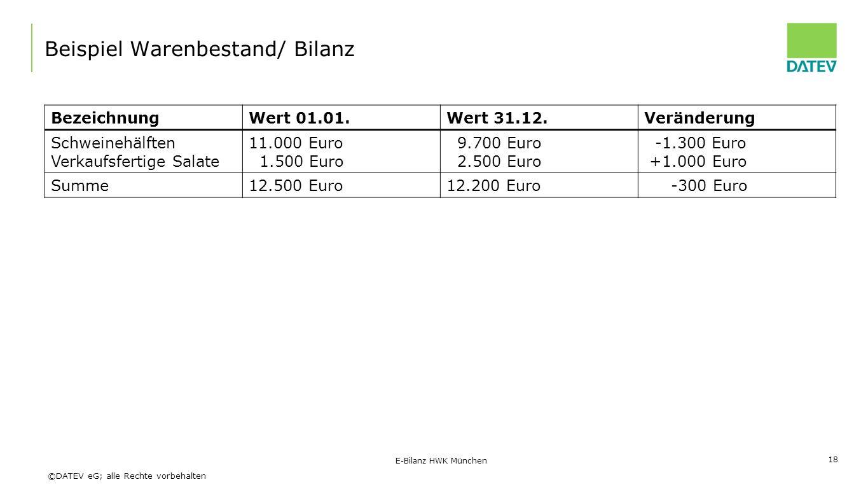 ©DATEV eG; alle Rechte vorbehalten Beispiel Warenbestand/ Bilanz BezeichnungWert 01.01.Wert 31.12.Veränderung Schweinehälften Verkaufsfertige Salate 11.000 Euro 1.500 Euro 9.700 Euro 2.500 Euro -1.300 Euro +1.000 Euro Summe12.500 Euro12.200 Euro -300 Euro E-Bilanz HWK München 18