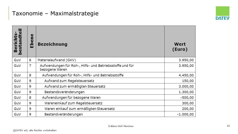 ©DATEV eG; alle Rechte vorbehalten Taxonomie – Maximalstrategie E-Bilanz HWK München 20 BezeichnungWert (Euro) GuV6Materialaufwand (GKV)3.950,00 GuV7 Aufwendungen für Roh-, Hilfs- und Betriebsstoffe und für bezogene Waren 3.950,00 GuV8 Aufwendungen für Roh-, Hilfs- und Betriebsstoffe4.450,00 GuV9 Aufwand zum Regelsteuersatz150,00 GuV9 Aufwand zum ermäßigten Steuersatz3.000,00 GuV9 Bestandsveränderungen1.300,00 GuV8 Aufwendungen für bezogene Waren-500,00 GuV9 Wareneinkauf zum Regelsteuersatz300,00 GuV9 Waren einkauf zum ermäßigten Steuersatz200,00 GuV9 Bestandveränderungen-1.000,00 Berichts- bestandteil Ebene