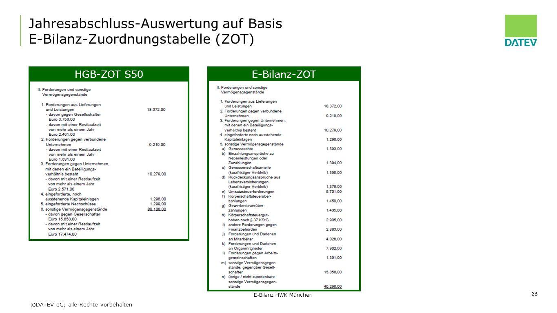 ©DATEV eG; alle Rechte vorbehalten 26 Jahresabschluss-Auswertung auf Basis E-Bilanz-Zuordnungstabelle (ZOT) HGB-ZOT S50E-Bilanz-ZOT E-Bilanz HWK München
