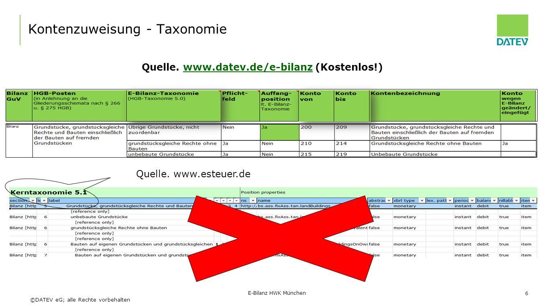 ©DATEV eG; alle Rechte vorbehalten Kontenzuweisung - Taxonomie Quelle.