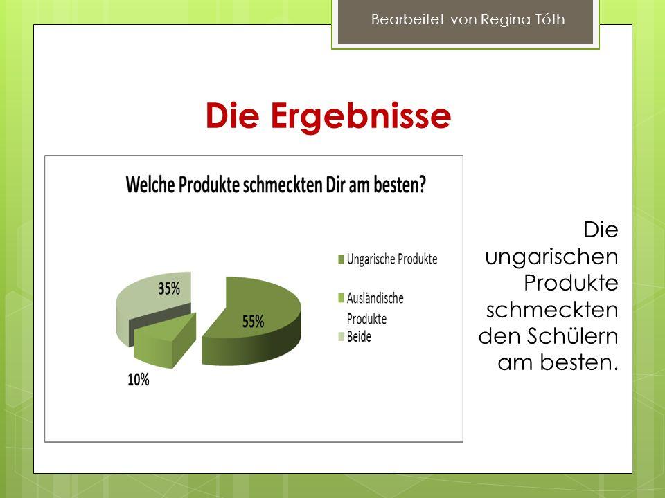 Die Ergebnisse Bearbeitet von Regina Tóth Die ungarischen Produkte schmeckten den Schülern am besten.