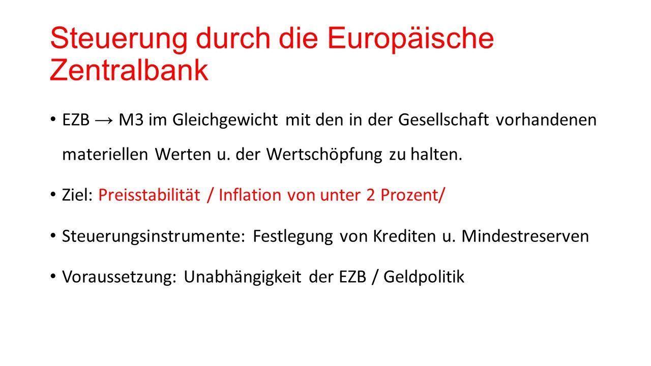 Steuerung durch die Europäische Zentralbank EZB → M3 im Gleichgewicht mit den in der Gesellschaft vorhandenen materiellen Werten u. der Wertschöpfung