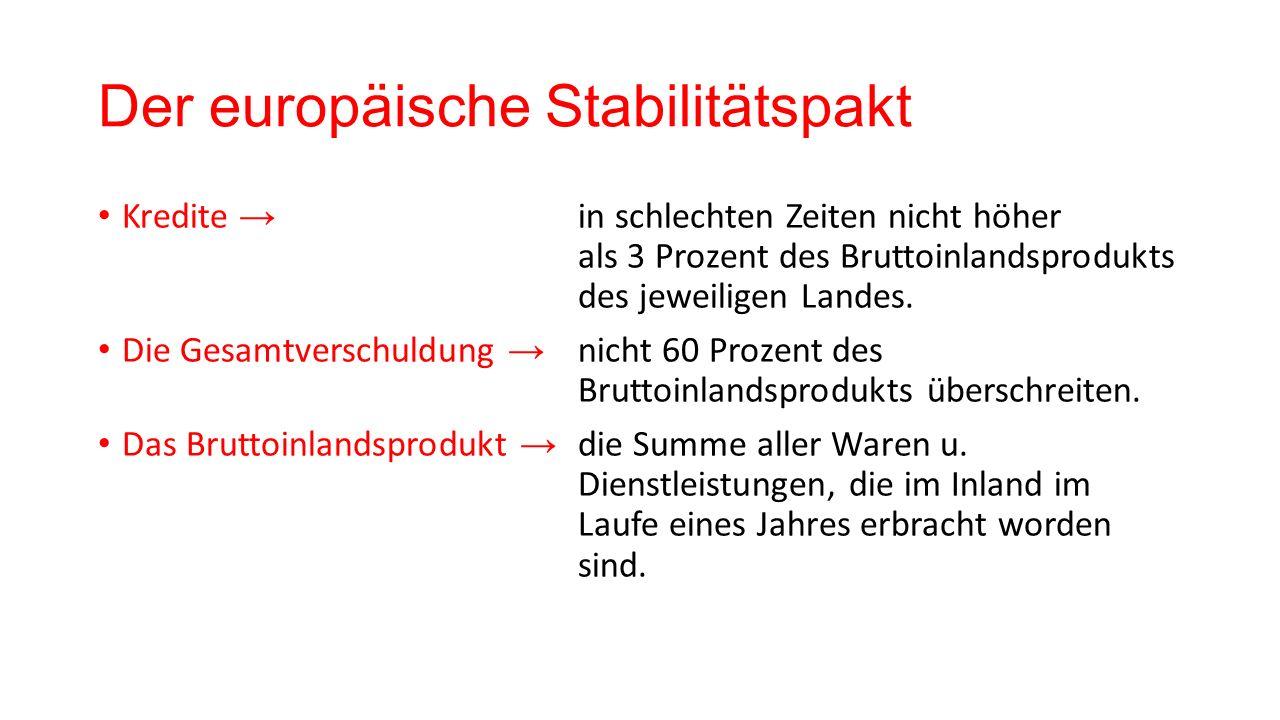 Der europäische Stabilitätspakt Kredite → in schlechten Zeiten nicht höher als 3 Prozent des Bruttoinlandsprodukts des jeweiligen Landes. Die Gesamtve