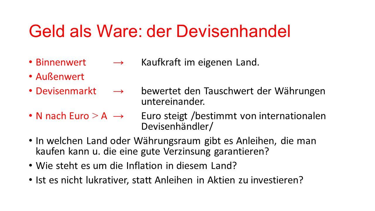 Geld als Ware: der Devisenhandel Binnenwert → Kaufkraft im eigenen Land. Außenwert Devisenmarkt → bewertet den Tauschwert der Währungen untereinander.