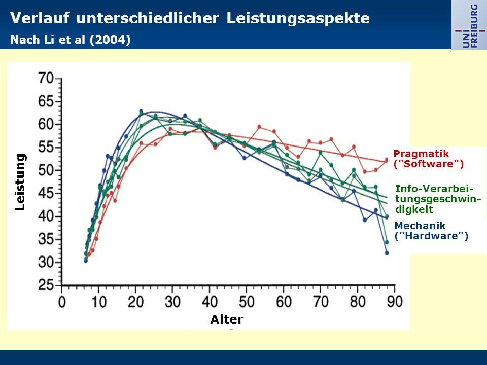 Verlauf unterschiedlicher Leistungsaspekte Nach Li et al (2004) Alter Leistung Info-Verarbei- tungsgeschwin- digkeit Mechanik ( Hardware ) Pragmatik ( Software )