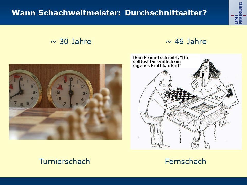 Wann Schachweltmeister: Durchschnittsalter? FernschachTurnierschach Dein Freund schreibt,