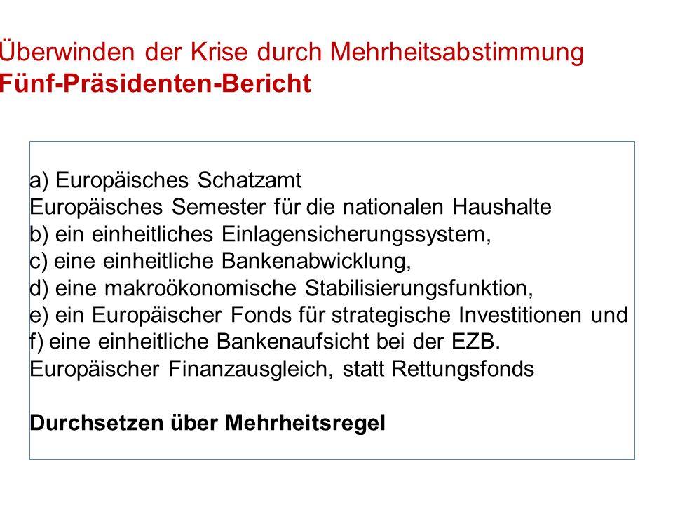 Überwinden der Krise durch Mehrheitsabstimmung Fünf-Präsidenten-Bericht a) Europäisches Schatzamt Europäisches Semester für die nationalen Haushalte b) ein einheitliches Einlagensicherungssystem, c) eine einheitliche Bankenabwicklung, d) eine makroökonomische Stabilisierungsfunktion, e) ein Europäischer Fonds für strategische Investitionen und f) eine einheitliche Bankenaufsicht bei der EZB.