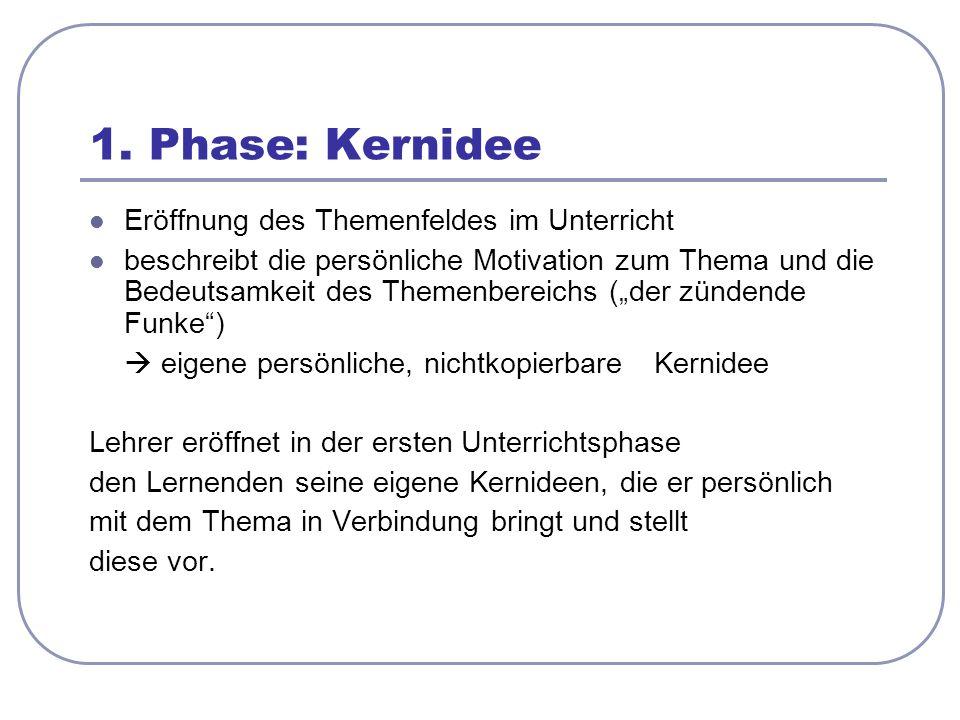 1. Phase: Kernidee Eröffnung des Themenfeldes im Unterricht beschreibt die persönliche Motivation zum Thema und die Bedeutsamkeit des Themenbereichs (