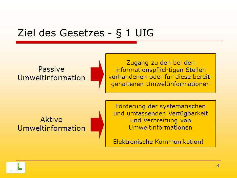 4 Ziel des Gesetzes - § 1 UIG Zugang zu den bei den informationspflichtigen Stellen vorhandenen oder für diese bereit- gehaltenen Umweltinformationen Förderung der systematischen und umfassenden Verfügbarkeit und Verbreitung von Umweltinformationen Elektronische Kommunikation.