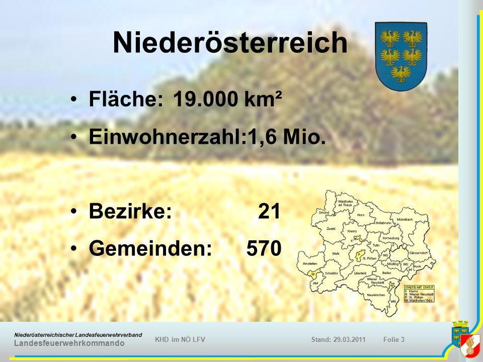 Niederösterreichischer Landesfeuerwehrverband Landesfeuerwehrkommando KHD im NÖ LFVFolie 4Stand: 29.03.2011 Daten und Fakten – Feuerwehren in NÖ 1.660Freiwillige Feuerwehren 80Betriebsfeuerwehren 95.000Feuerwehrmitglieder keineBerufsfeuerwehr 5.000Fahrzeuge und Spezialausrüstung 6,0 % der Bevölkerung sind Feuerwehrmitglieder 1 Feuerwehr........