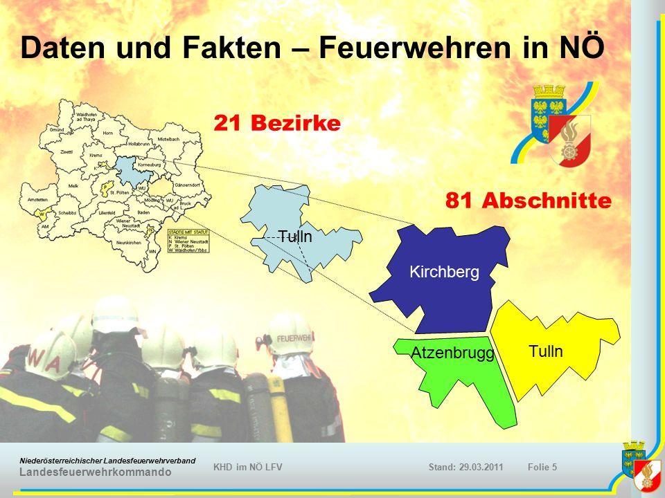 Niederösterreichischer Landesfeuerwehrverband Landesfeuerwehrkommando KHD im NÖ LFVFolie 6Stand: 29.03.2011 Gemeinden Kirchberg Abschnitt Kirchberg Fels Gr.